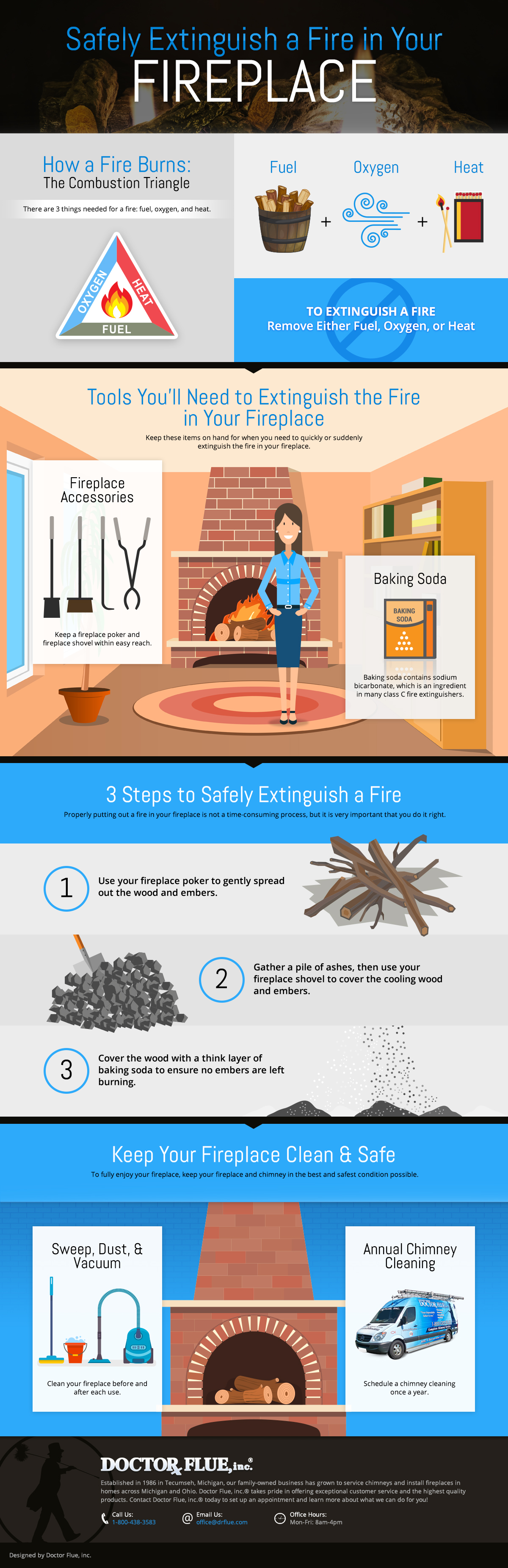 how to extinguish a fireplace fire ann arbor mi doctor flue