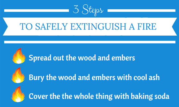 three step process to safely extinguish a fire in a fireplace