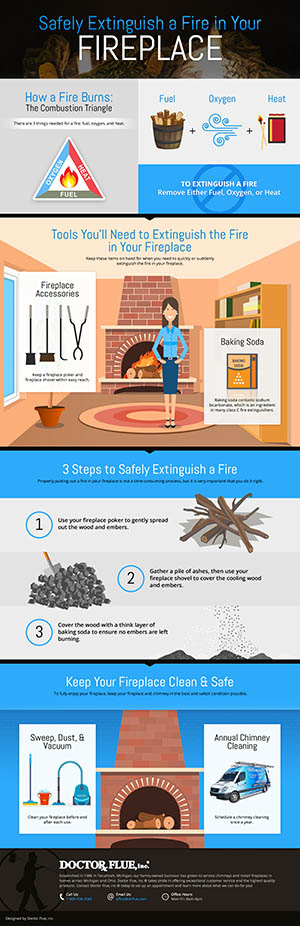 Infographic shows how to safely extinguish a fire in a fireplace.